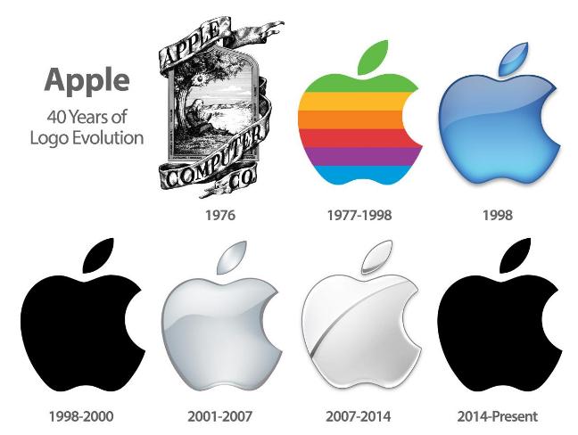 apple logo evrim 2020